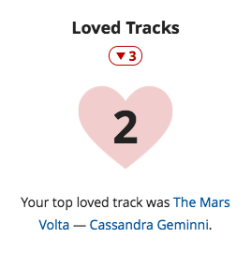 Loved Tracks